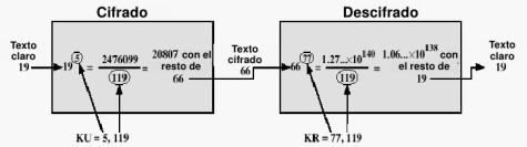 criptografa-de-clave-pblica-y-autentificacin-de-mensajes-23-728 (2)